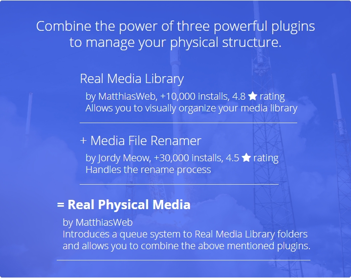 WordPress Real Physical Media - Physical Media Library Folders & Seo Rewrites - 5